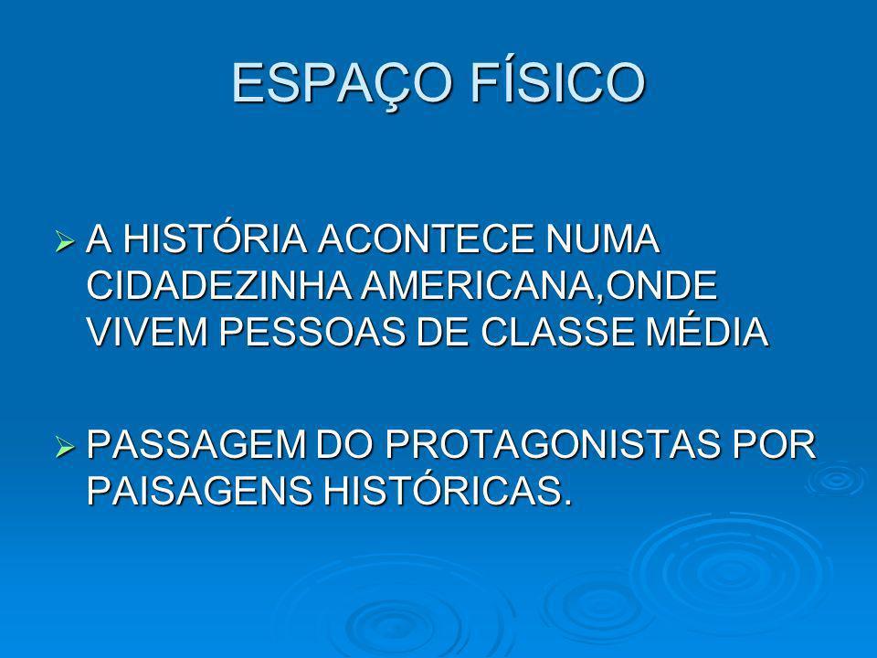 ESPAÇO FÍSICO A HISTÓRIA ACONTECE NUMA CIDADEZINHA AMERICANA,ONDE VIVEM PESSOAS DE CLASSE MÉDIA.