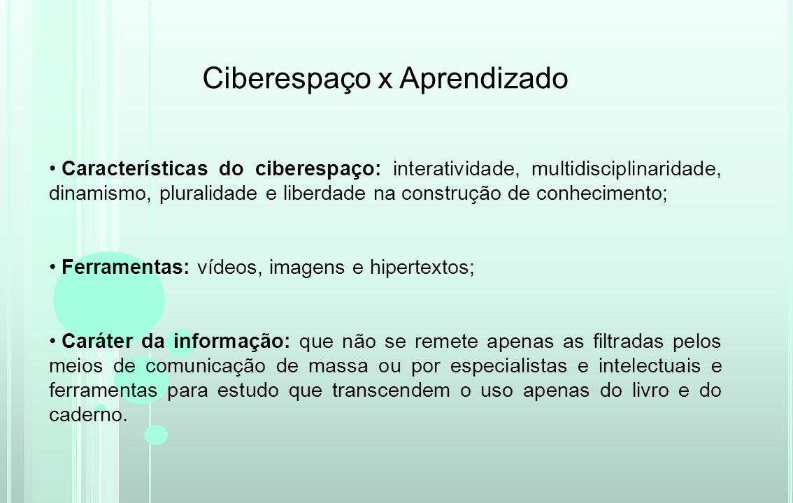 Ciberespaço x Aprendizado