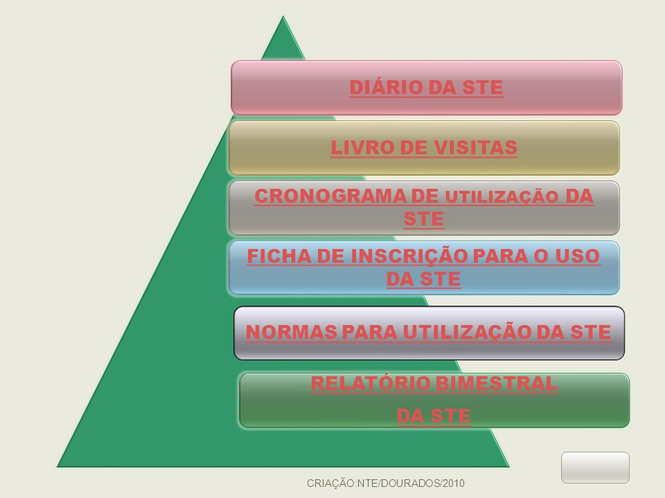 CRONOGRAMA DE UTILIZAÇÃO DA STE FICHA DE INSCRIÇÃO PARA O USO DA STE