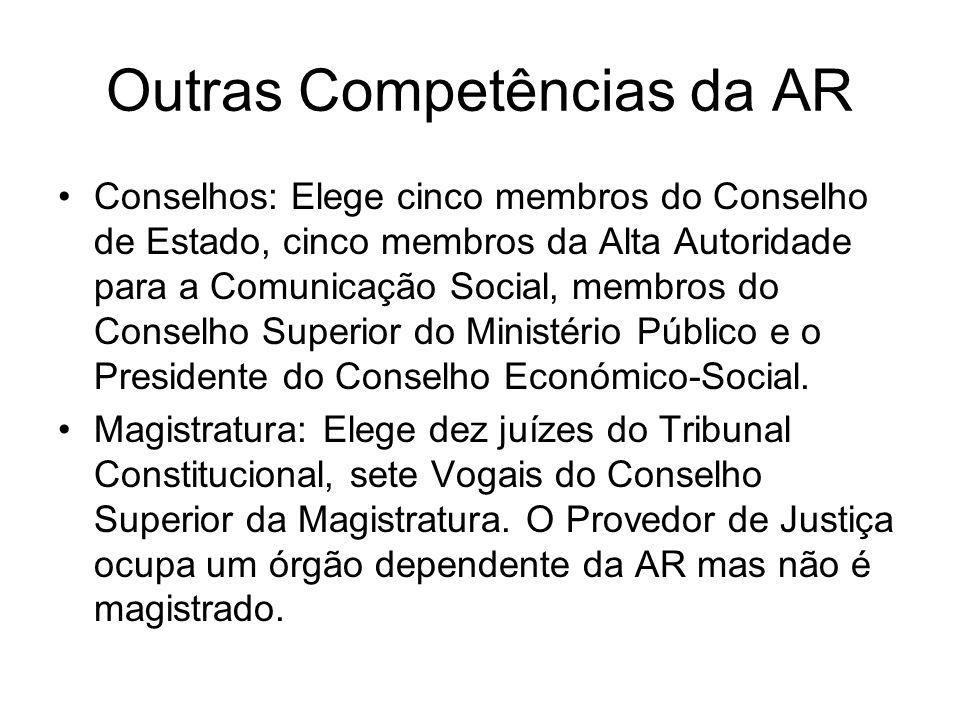 Outras Competências da AR