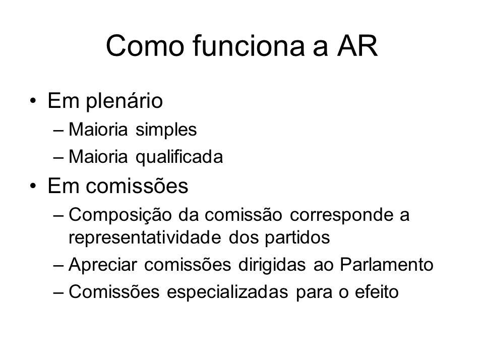 Como funciona a AR Em plenário Em comissões Maioria simples