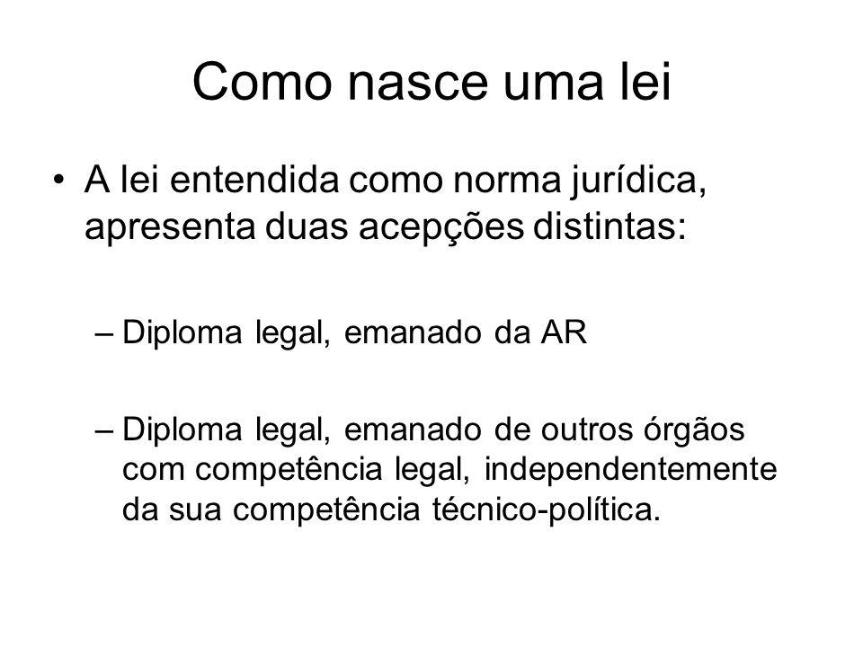 Como nasce uma lei A lei entendida como norma jurídica, apresenta duas acepções distintas: Diploma legal, emanado da AR.