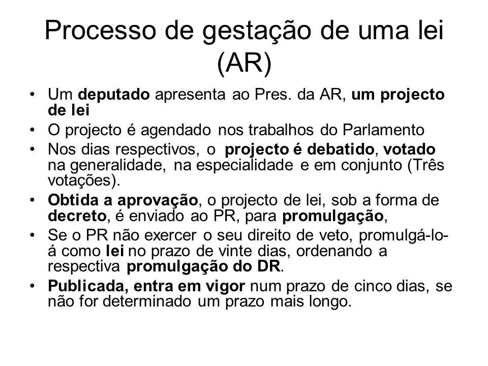 Processo de gestação de uma lei (AR)