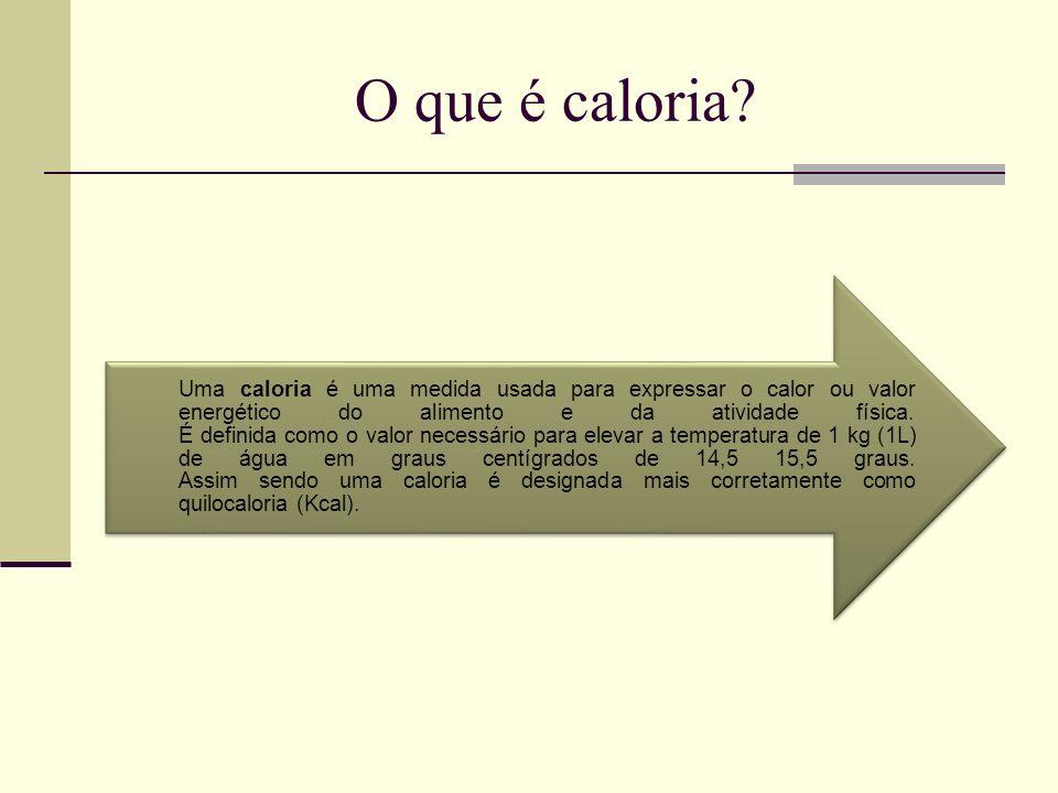 O que é caloria