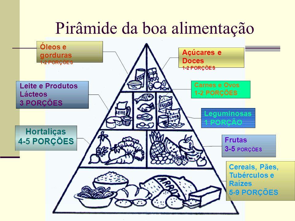 Pirâmide da boa alimentação