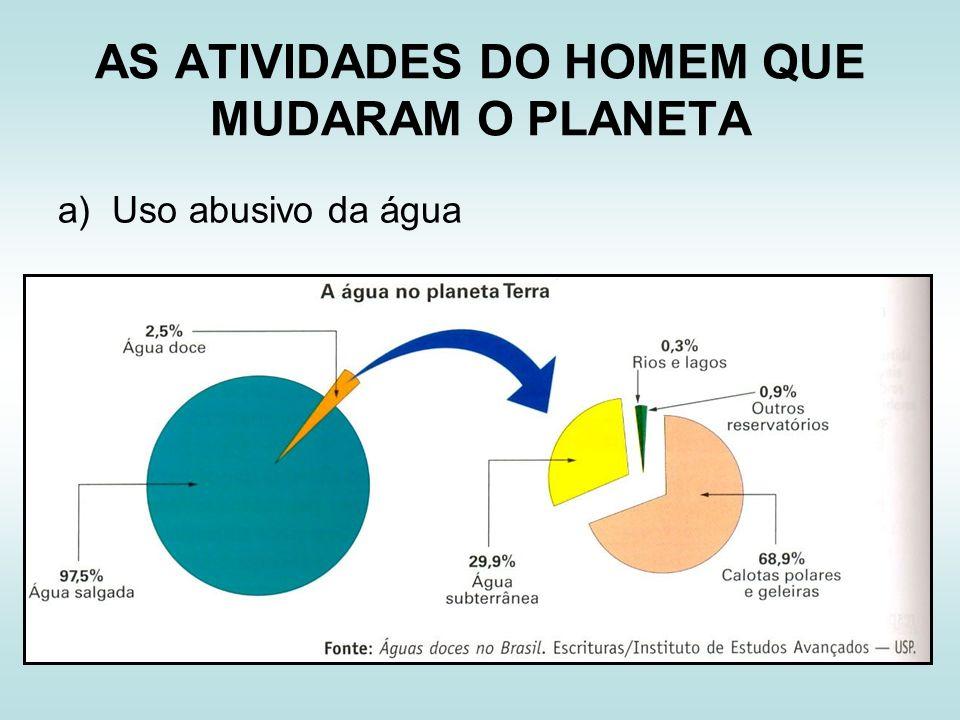 AS ATIVIDADES DO HOMEM QUE MUDARAM O PLANETA