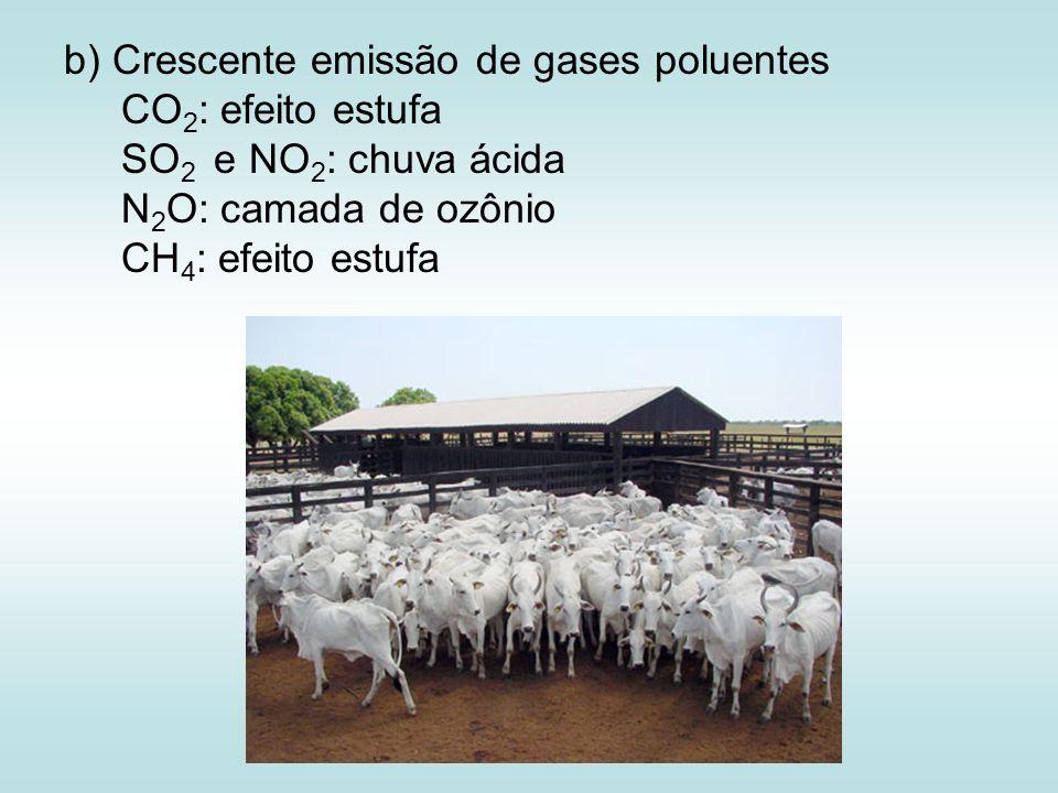 b) Crescente emissão de gases poluentes