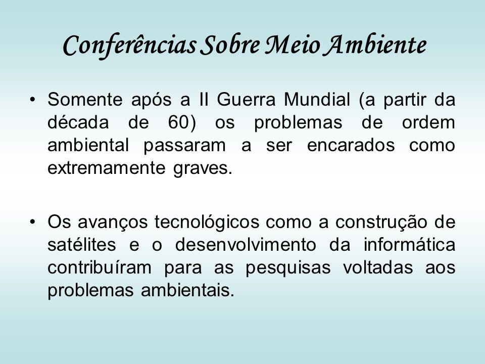 Conferências Sobre Meio Ambiente