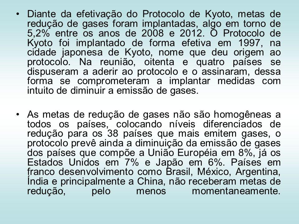 Diante da efetivação do Protocolo de Kyoto, metas de redução de gases foram implantadas, algo em torno de 5,2% entre os anos de 2008 e 2012. O Protocolo de Kyoto foi implantado de forma efetiva em 1997, na cidade japonesa de Kyoto, nome que deu origem ao protocolo. Na reunião, oitenta e quatro países se dispuseram a aderir ao protocolo e o assinaram, dessa forma se comprometeram a implantar medidas com intuito de diminuir a emissão de gases.