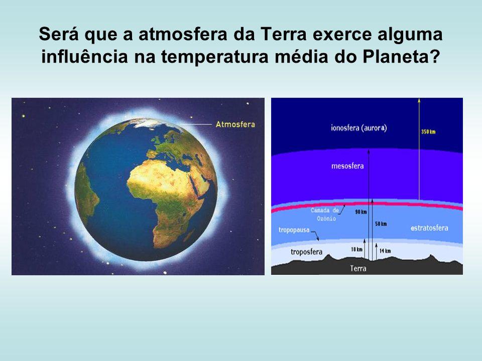 Será que a atmosfera da Terra exerce alguma influência na temperatura média do Planeta