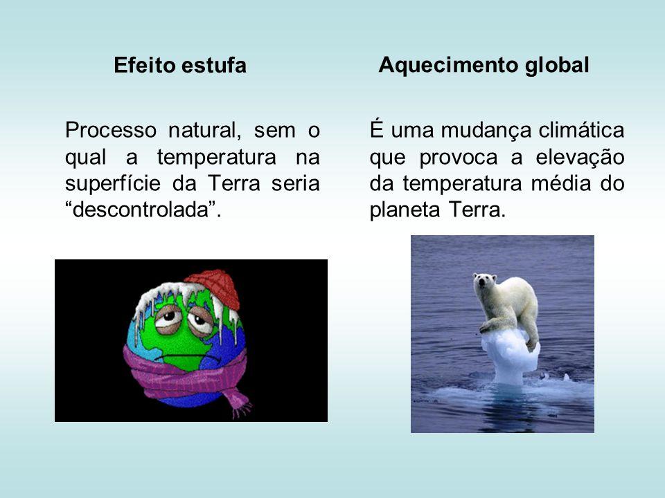 Efeito estufa Aquecimento global. Processo natural, sem o qual a temperatura na superfície da Terra seria descontrolada .