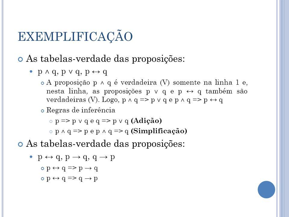 EXEMPLIFICAÇÃO As tabelas-verdade das proposições: p ˄ q, p ˅ q, p ↔ q