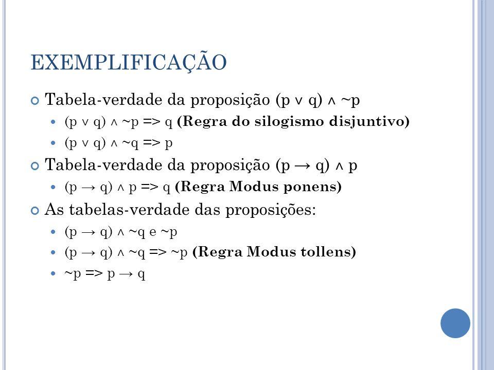EXEMPLIFICAÇÃO Tabela-verdade da proposição (p ˅ q) ˄ ~p