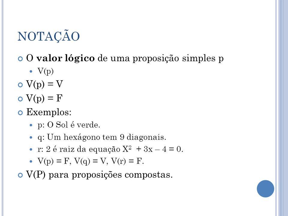 NOTAÇÃO O valor lógico de uma proposição simples p V(p) = V V(p) = F