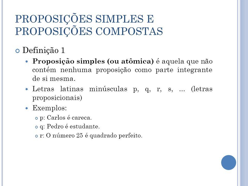 PROPOSIÇÕES SIMPLES E PROPOSIÇÕES COMPOSTAS