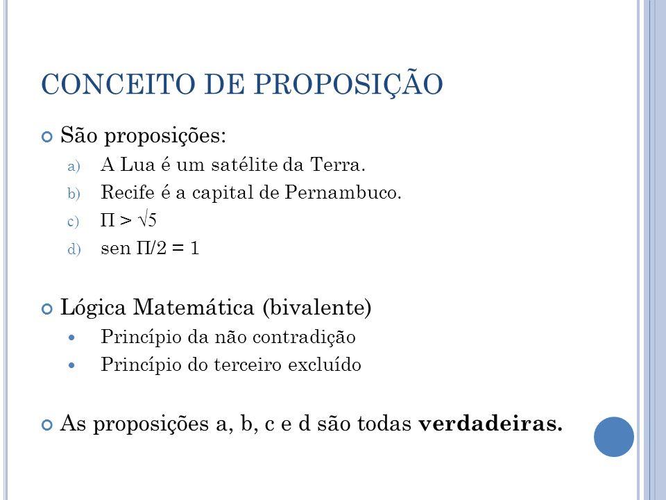 CONCEITO DE PROPOSIÇÃO