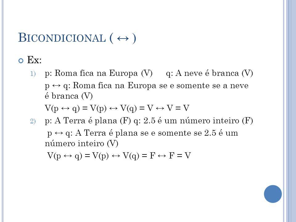 Bicondicional ( ↔ ) Ex: p: Roma fica na Europa (V) q: A neve é branca (V) p ↔ q: Roma fica na Europa se e somente se a neve é branca (V)