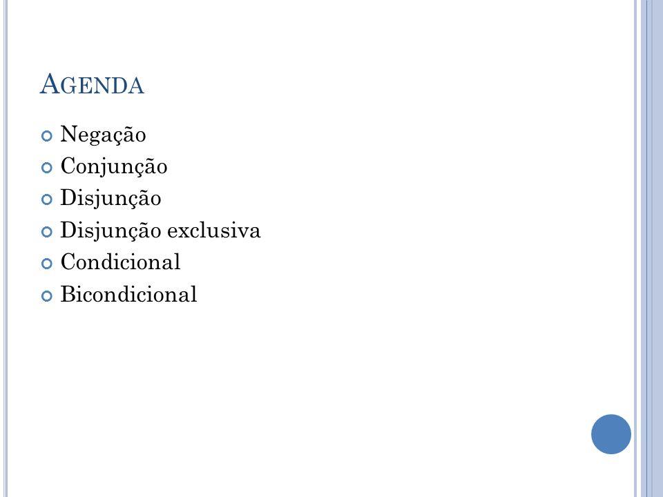 Agenda Negação Conjunção Disjunção Disjunção exclusiva Condicional