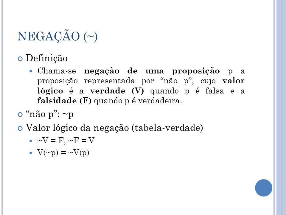 NEGAÇÃO (~) Definição não p : ~p