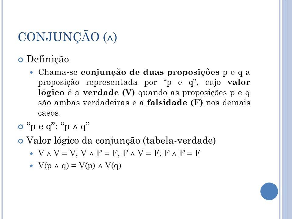 CONJUNÇÃO (˄) Definição p e q : p ˄ q