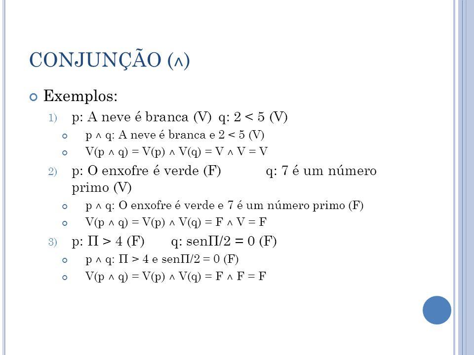 CONJUNÇÃO (˄) Exemplos: p: A neve é branca (V) q: 2 < 5 (V)