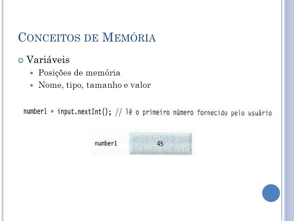 Conceitos de Memória Variáveis Posições de memória