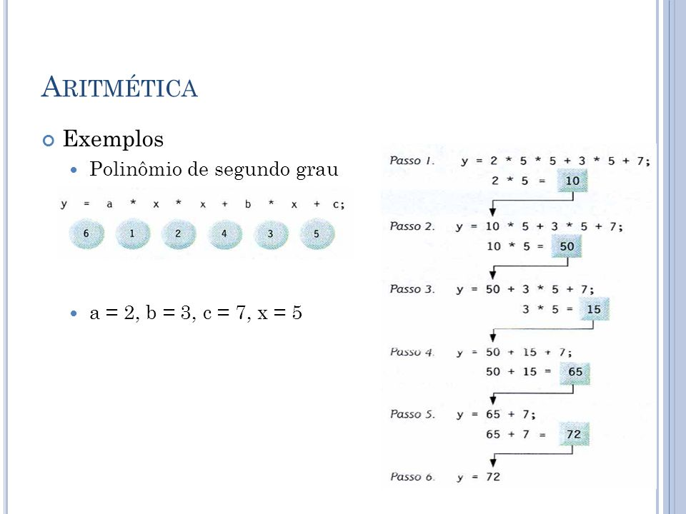 Aritmética Exemplos Polinômio de segundo grau
