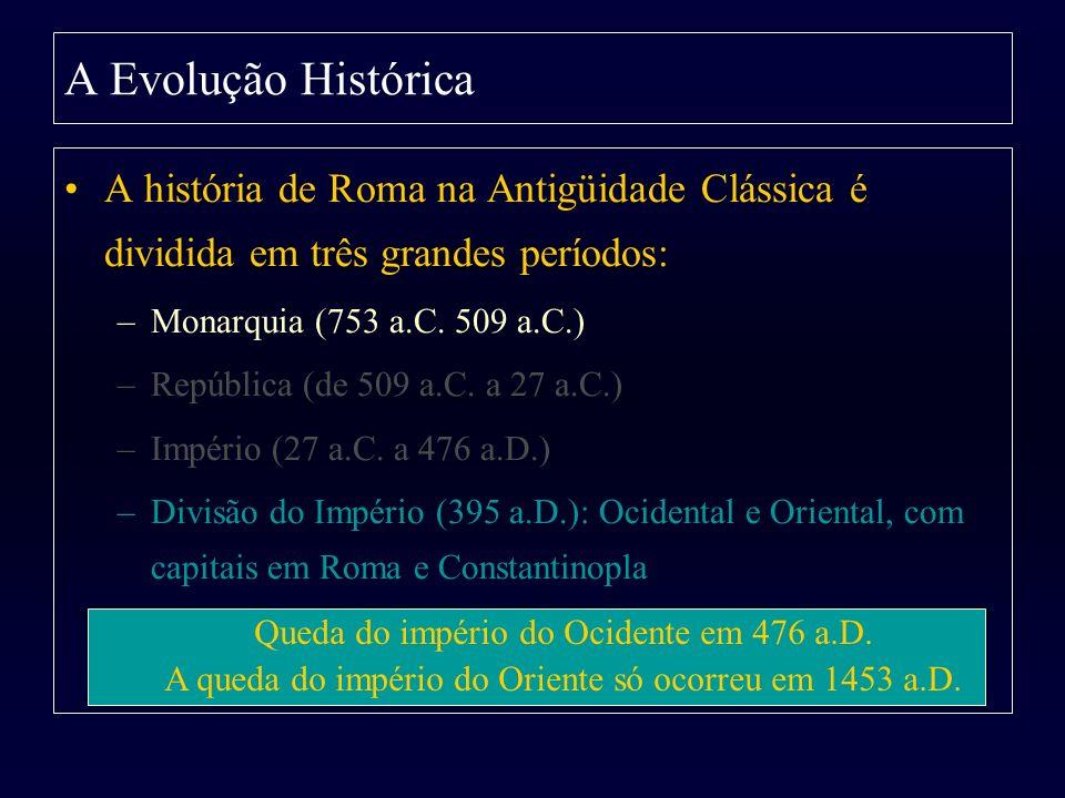 A Evolução Histórica A história de Roma na Antigüidade Clássica é dividida em três grandes períodos: