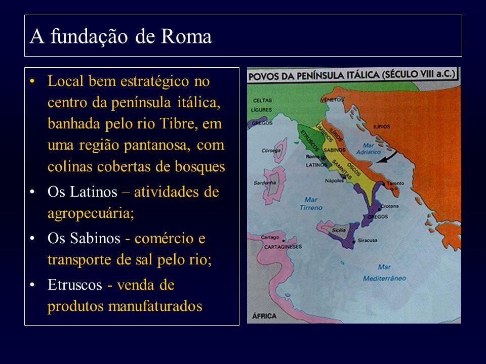 A fundação de Roma