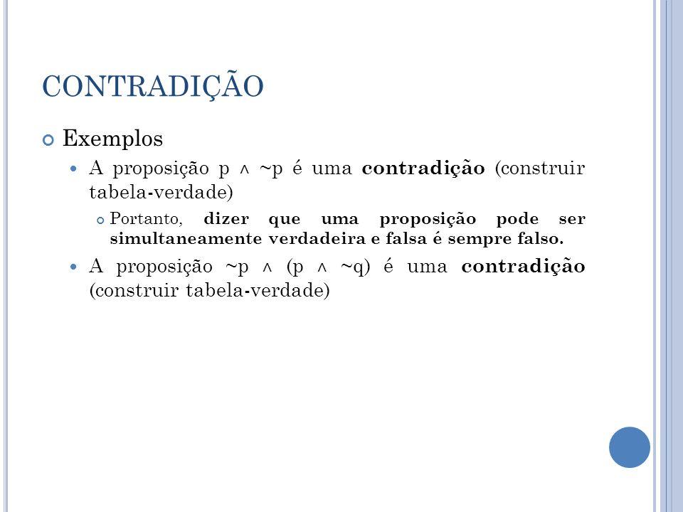 CONTRADIÇÃO Exemplos. A proposição p ˄ ~p é uma contradição (construir tabela-verdade)