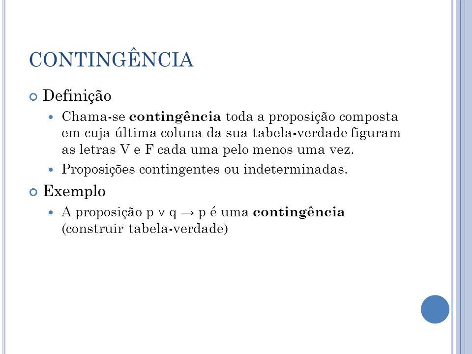 CONTINGÊNCIA Definição Exemplo