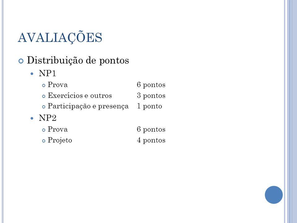 AVALIAÇÕES Distribuição de pontos NP1 NP2 Prova 6 pontos