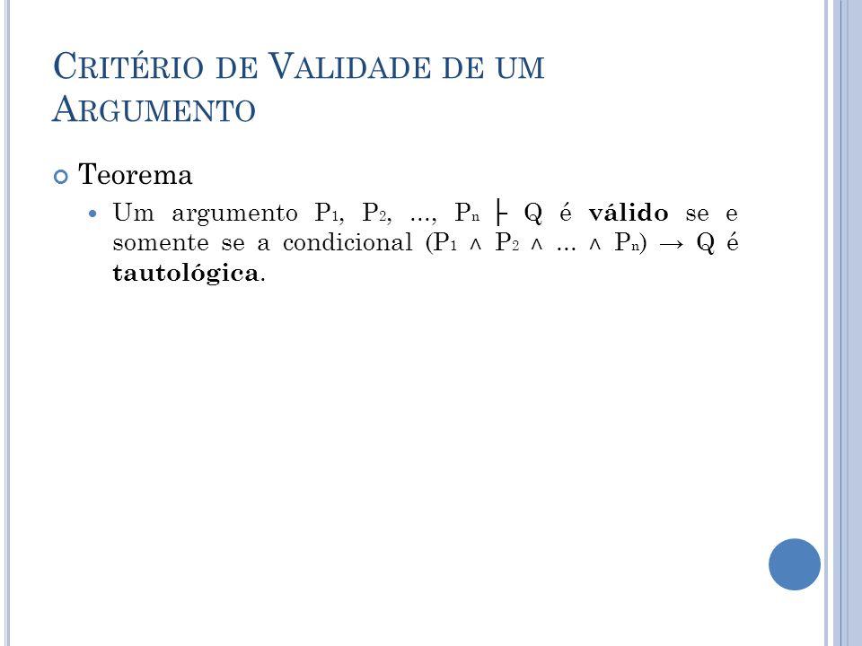 Critério de Validade de um Argumento