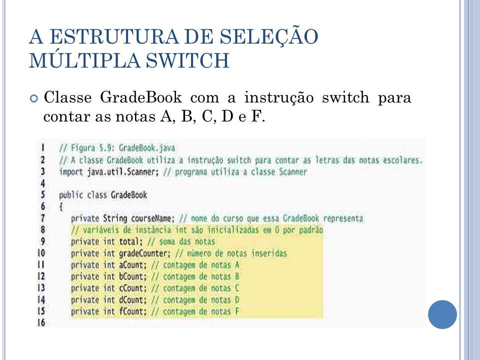 A ESTRUTURA DE SELEÇÃO MÚLTIPLA SWITCH