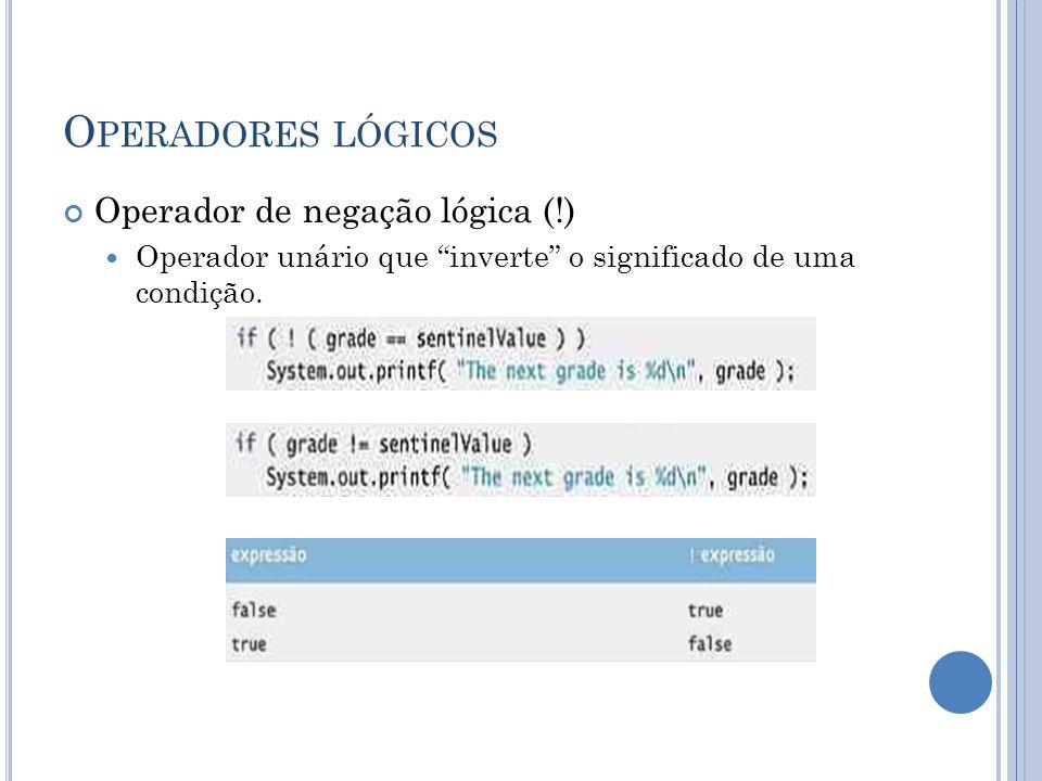 Operadores lógicos Operador de negação lógica (!)