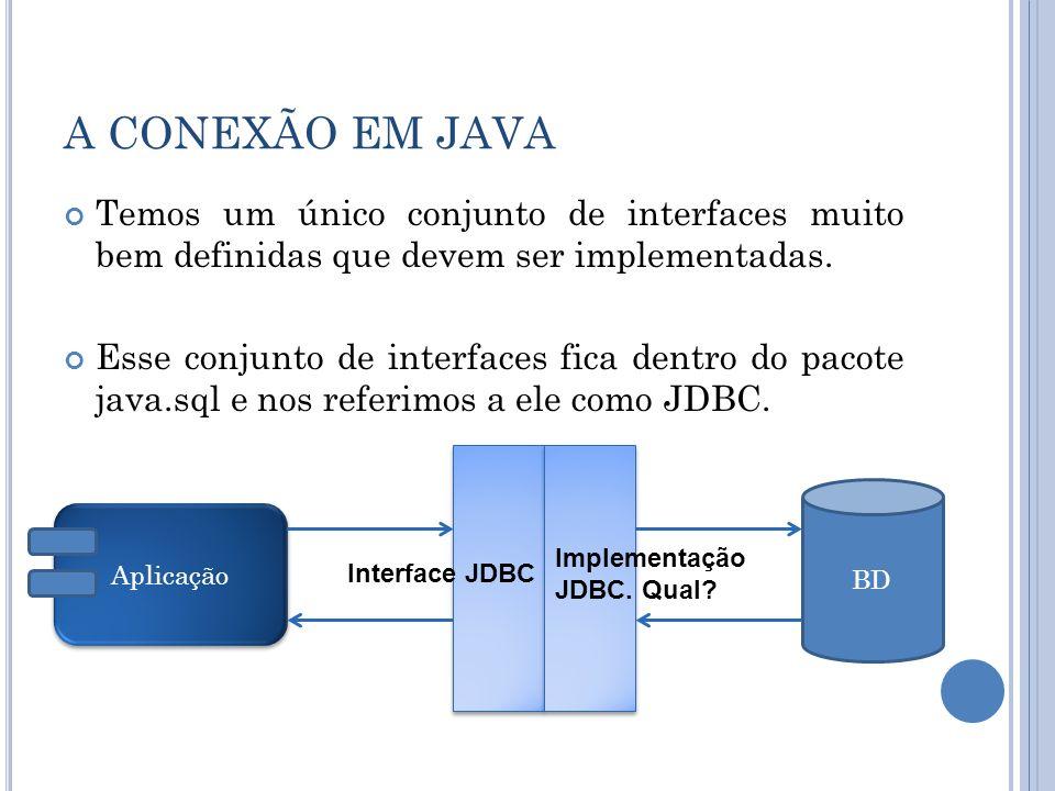 A CONEXÃO EM JAVA Temos um único conjunto de interfaces muito bem definidas que devem ser implementadas.