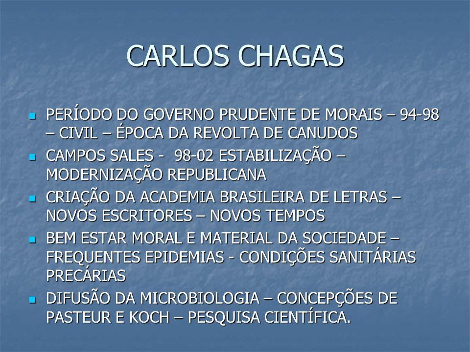 CARLOS CHAGAS PERÍODO DO GOVERNO PRUDENTE DE MORAIS – 94-98 – CIVIL – ÉPOCA DA REVOLTA DE CANUDOS.