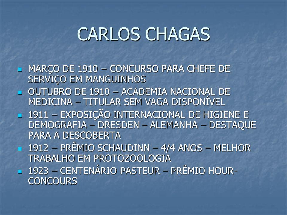 CARLOS CHAGASMARÇO DE 1910 – CONCURSO PARA CHEFE DE SERVIÇO EM MANGUINHOS.