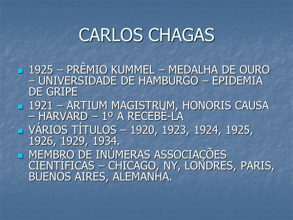 CARLOS CHAGAS 1925 – PRÊMIO KUMMEL – MEDALHA DE OURO – UNIVERSIDADE DE HAMBURGO – EPIDEMIA DE GRIPE.