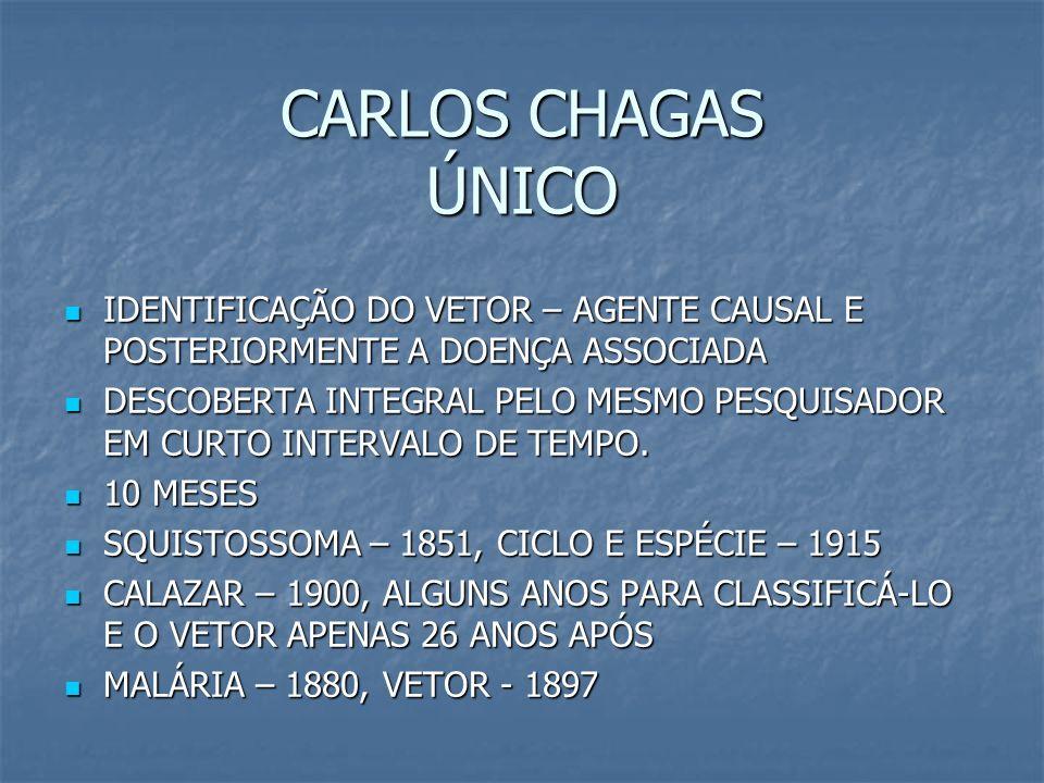 CARLOS CHAGAS ÚNICOIDENTIFICAÇÃO DO VETOR – AGENTE CAUSAL E POSTERIORMENTE A DOENÇA ASSOCIADA.