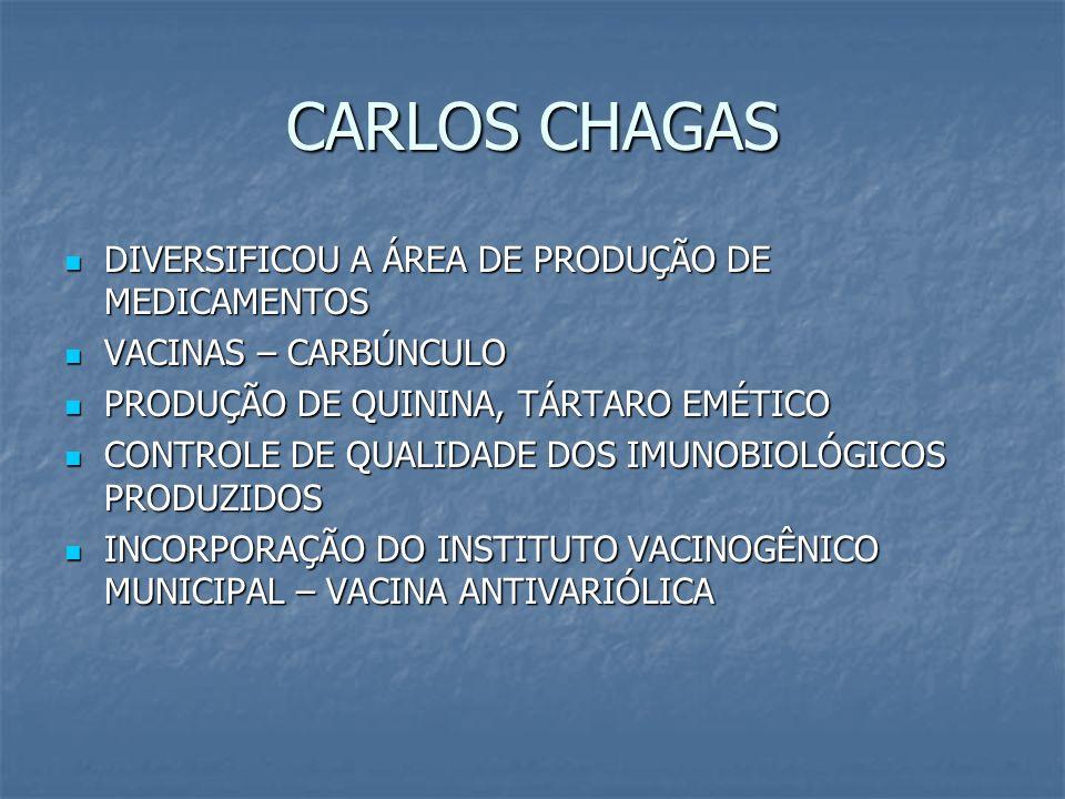 CARLOS CHAGAS DIVERSIFICOU A ÁREA DE PRODUÇÃO DE MEDICAMENTOS