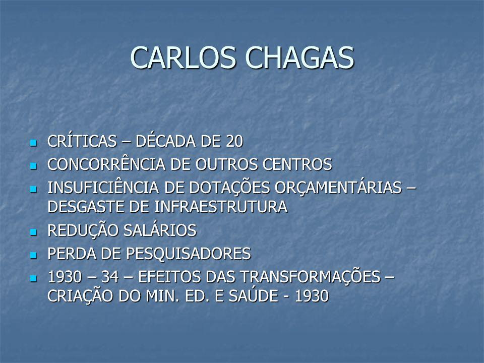 CARLOS CHAGAS CRÍTICAS – DÉCADA DE 20 CONCORRÊNCIA DE OUTROS CENTROS