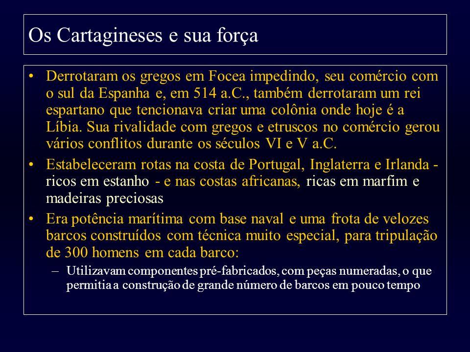 Os Cartagineses e sua força