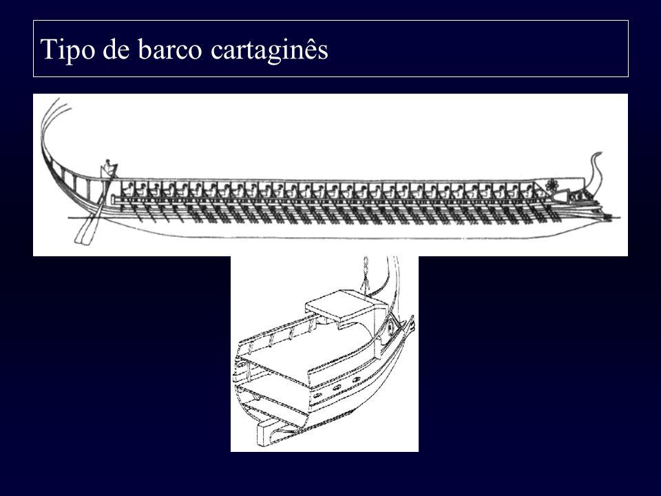 Tipo de barco cartaginês