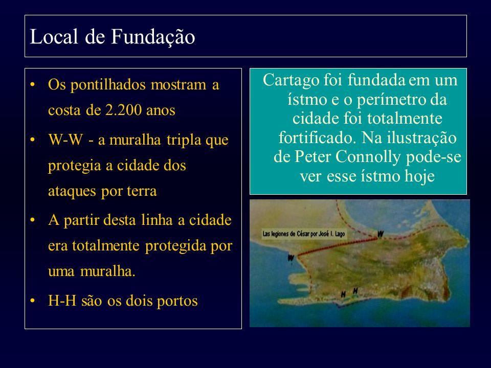 Local de Fundação Os pontilhados mostram a costa de 2.200 anos. W-W - a muralha tripla que protegia a cidade dos ataques por terra.