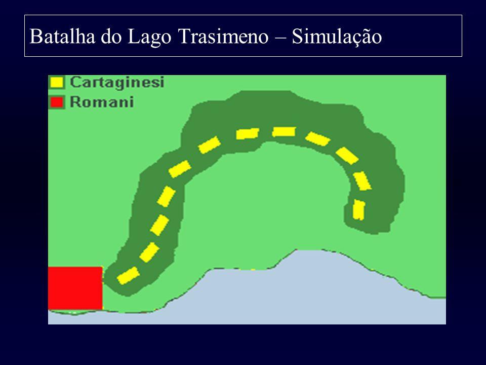 Batalha do Lago Trasimeno – Simulação