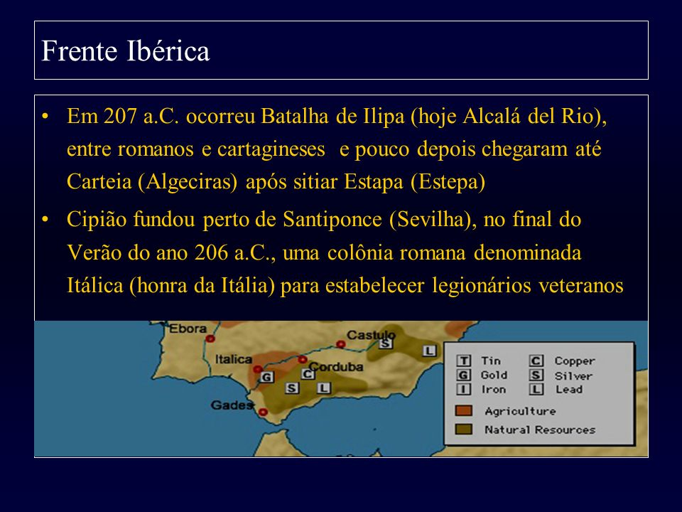 Frente Ibérica