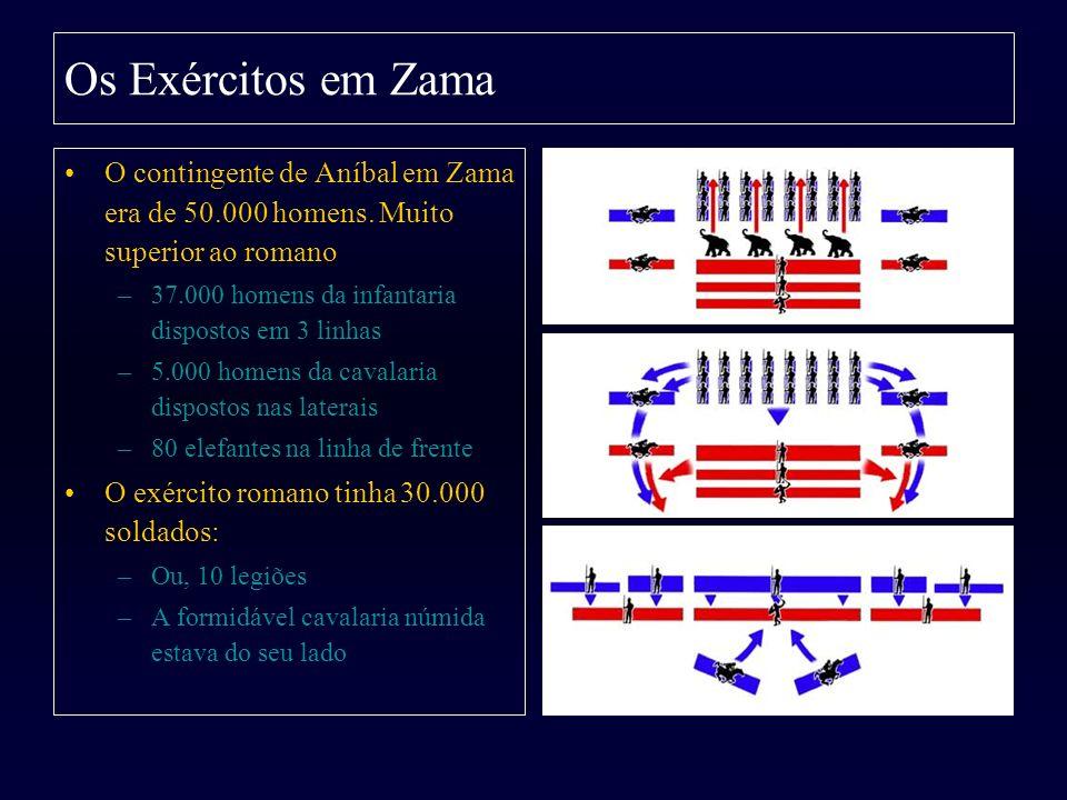 Os Exércitos em Zama O contingente de Aníbal em Zama era de 50.000 homens. Muito superior ao romano.