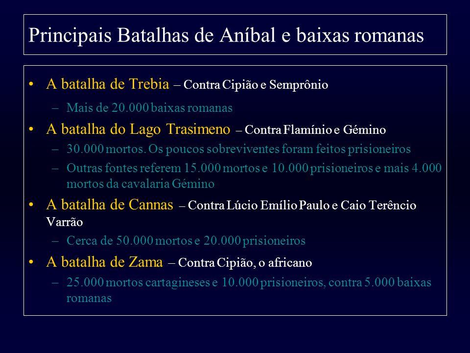 Principais Batalhas de Aníbal e baixas romanas