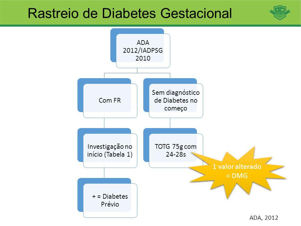 Rastreio de Diabetes Gestacional
